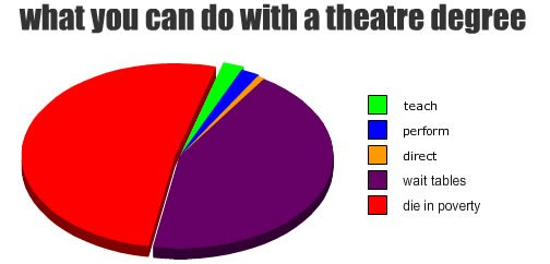 10 Problems Only Namibian Theatre Actors Understand